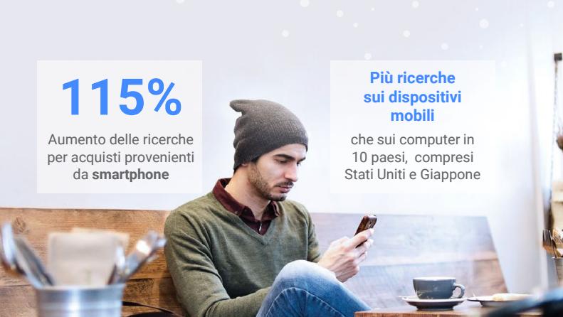 ricerche-da-smartphone