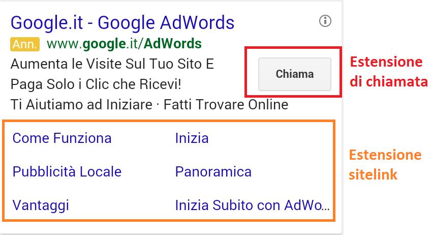 Estensioni-di-annuncio-adwords