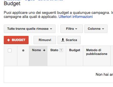 budget condiviso adwords