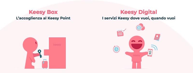 keesy-torino-tariffe